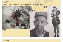 历年北京美术联考考题(2011-2018年)
