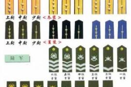 中国军衔等级-军衔等级划分-中国的军衔等级及标志