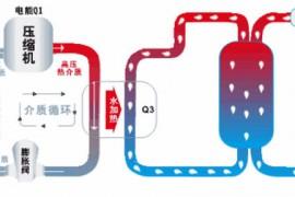 空气源热泵采暖原理、系统原理图、优点分析